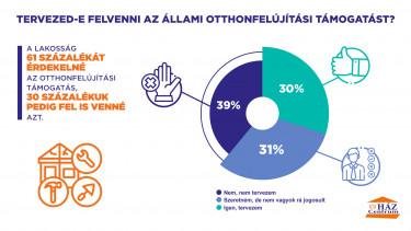 Trendriport_infografika_1