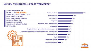 Trendriport_infografika_2