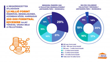 Trendriport_infografika_3