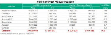 vakcinateny210414-445358