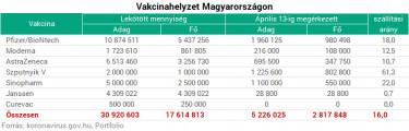 vakcinateny210414